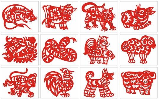 Photo of Kenapa Tahun Baru Cina Sering Dikaitkan Dengan Haiwan Dan Unsur?