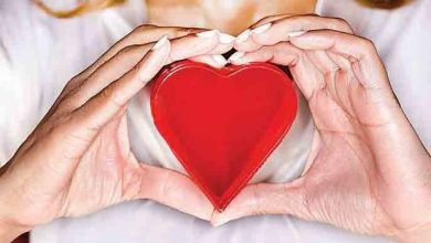 Photo of Matters of The Heart: Cardiomyopathy